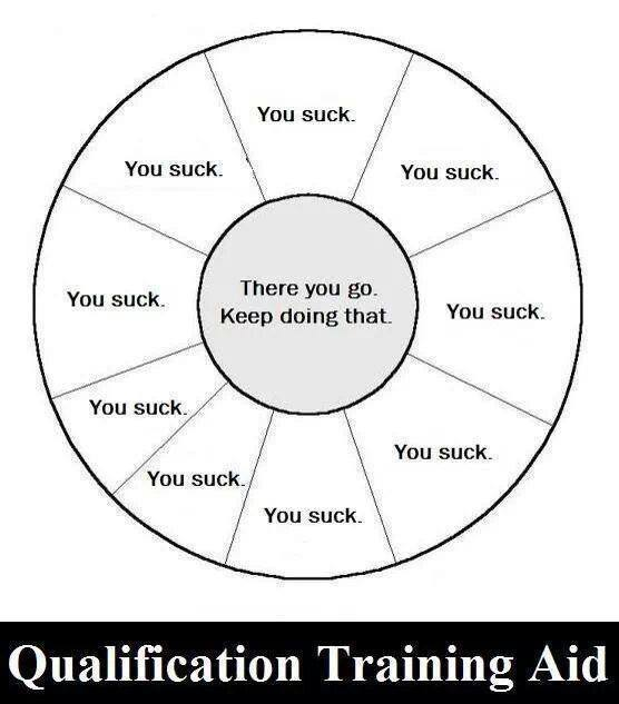 qualification target - you suck
