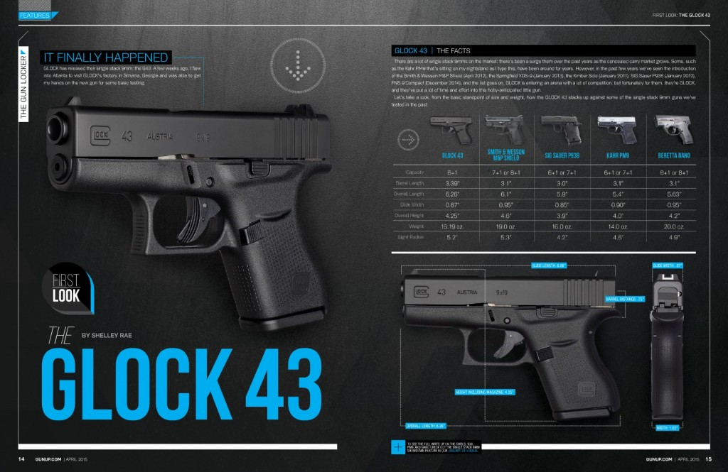 glock 43 two page spread gunup the magazine